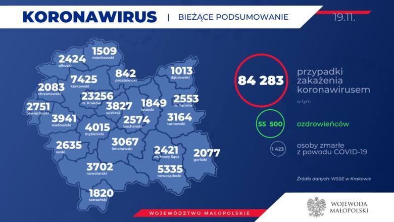 Koronawirus pobił znów rekord zgonów. Liczne, nowe zakażenia w Małopolsce [CZWARTKOWE DANE]