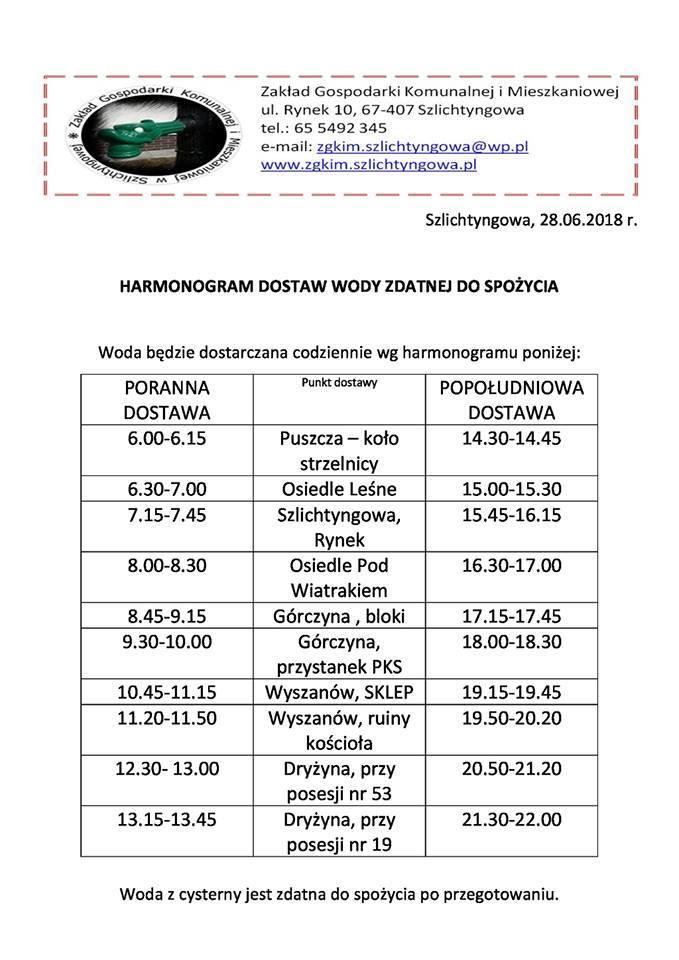 Jest komunikat sanepidu w sprawie wody z kranu w gminie Szlichtyngowa. Aktualizacja tematu