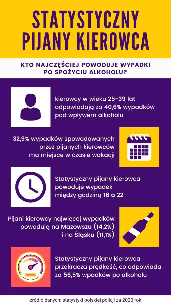 Alkohol na drogach w Unii Europejskiej. Jakie ograniczenia i mandaty czekają na kierowców za granicą?