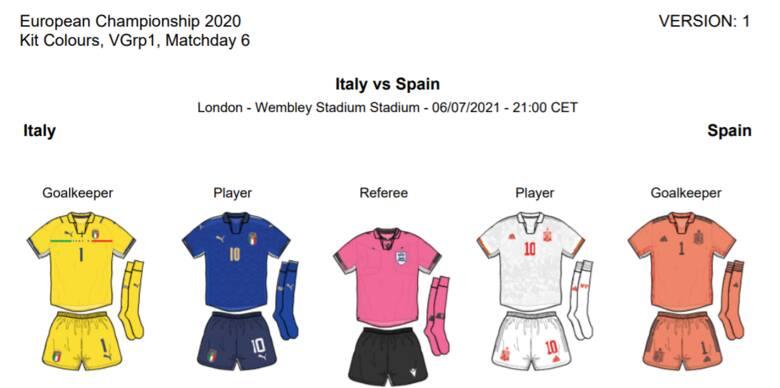 Euro 2020. Mecz Włochy - Hiszpania ONLINE. O bilety do finału. Gdzie oglądać w telewizji? TRANSMISJA TV NA ŻYWO