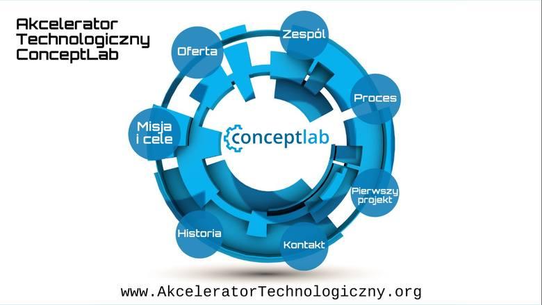 W Rzeszowie powstał Akcelerator Technologiczny ConceptLab