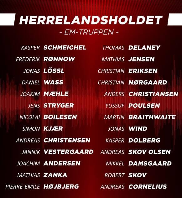 Kadra reprezentacji Danii na Euro 2020. Są liderzy, nie ma Christiana Gytkjaera
