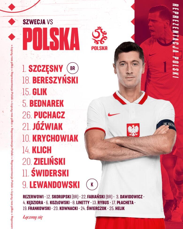 EURO 2020 Polska - Szwecja transmisja ONLINE TV [23.06.2021. Gdzie oglądać na żywo? GOL LEWANDOWSKIEGO, Skład Polski]