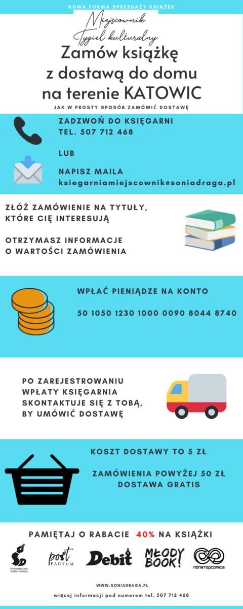Księgarnia Miejscownik. Tygiel Kulturalny w Katowicach uruchamia sprzedaż książek z dostawą do domu
