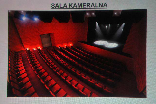 Częstochowa: Teatr im. Adama Mickiewicza bez dotacji z ministerstwa. Nie będzie remontu
