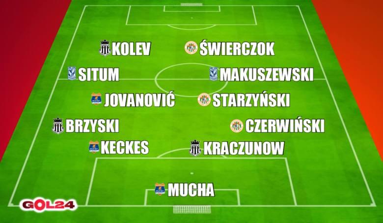 Jedenastka 4. kolejki Ekstraklasy