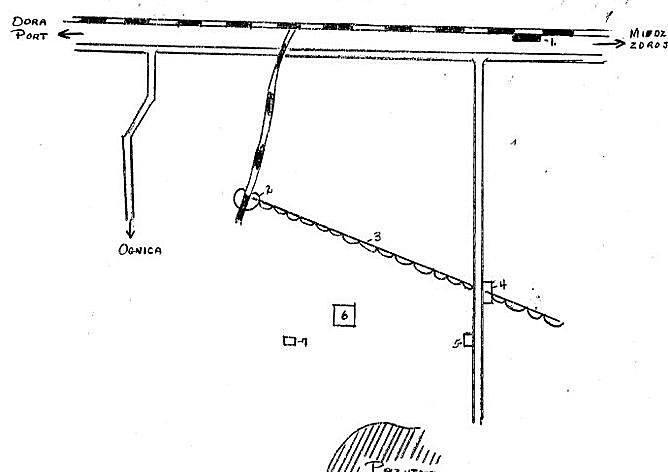 Pokazana linia szerokotorowa i odchodzącą od niej wąskotorówka. Pod nr 2 umiejscowienie armat.
