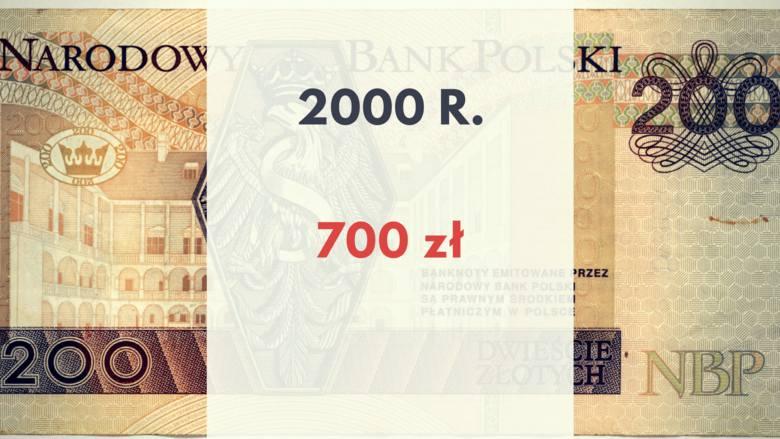Minimalne wynagrodzenie w Polsce ma ponad 50 latMinimalne wynagrodzenie w Polsce wprowadzono w 1956 r. Różniło się ono od płacy minimalnej we współczesnym
