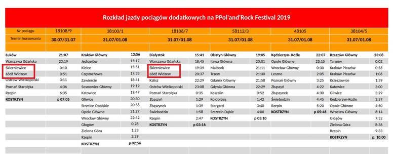 Pociągi na Pol'and'Rock Festival 2019