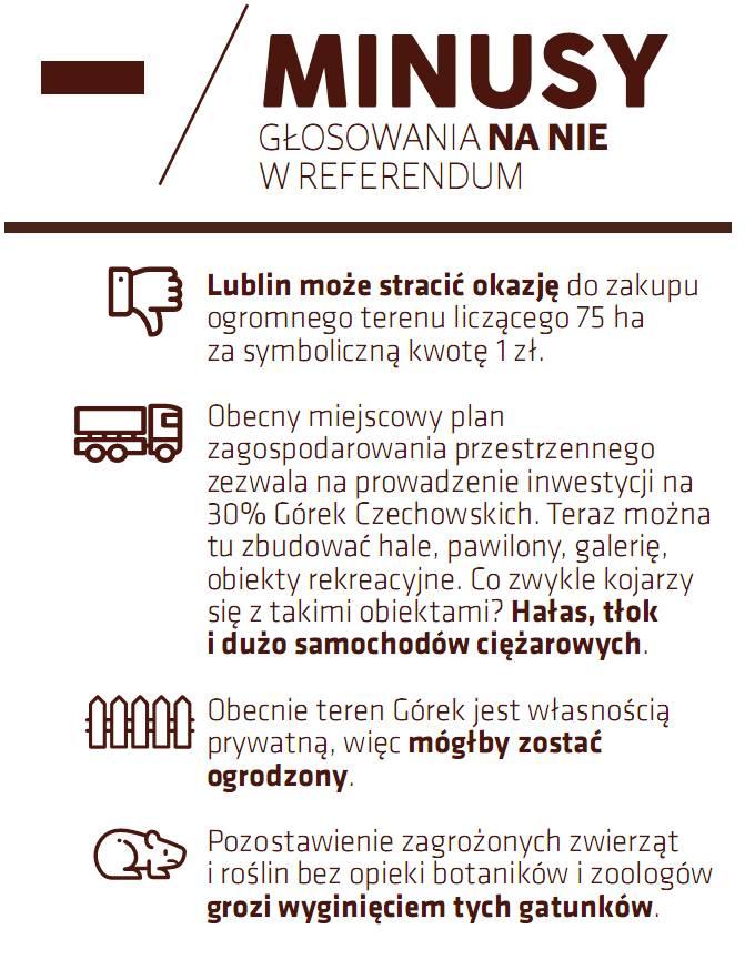 Referendum w sprawie górek czechowskich – zagłosuj za parkiem