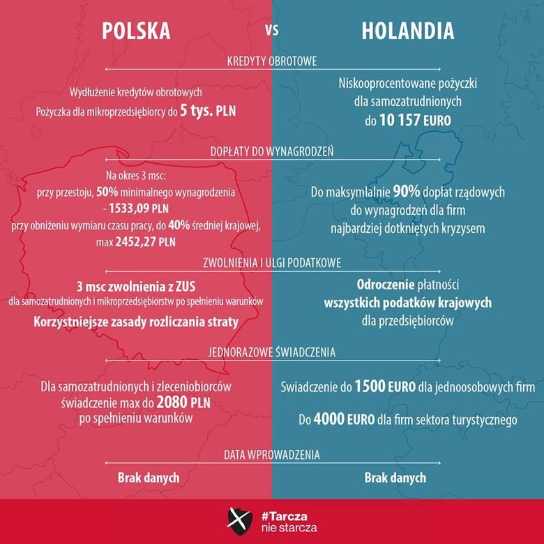 Przedsiębiorcy z regionu koszalińskiego o tzw. tarczy antykryzysowej: pilnie potrzebne jest sensowne i racjonalne wsparcie 