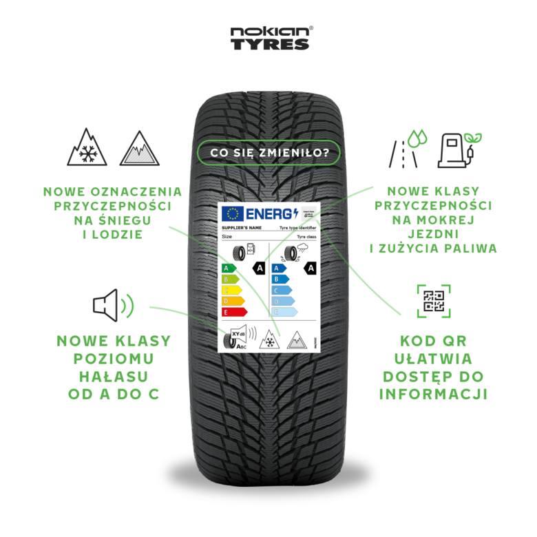 Od maja nowe etykiety w UE ułatwiające porównywanie opon – w opracowaniu pomogła firma Nokian Tyres