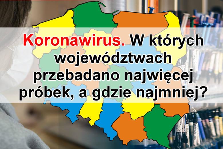 Łącznie w Polsce przebadano 779.576 próbek na obecność koronawirusa. W których województwach wykonano najwięcej badań, a gdzie najmniej? Dane pochodzą