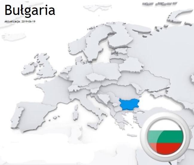Ceny najpopularniejszych paliw w Bułgarii:Benzyna Pb95 - 2,26 bgn/litr czyli około 4,92 zł/litr.Olej napędowy – 2,30 bgn/litr czyli około 5,02 zł/litrLPG