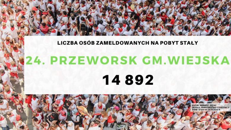 24. miejsce - Przeworsk, gm. wiejska.