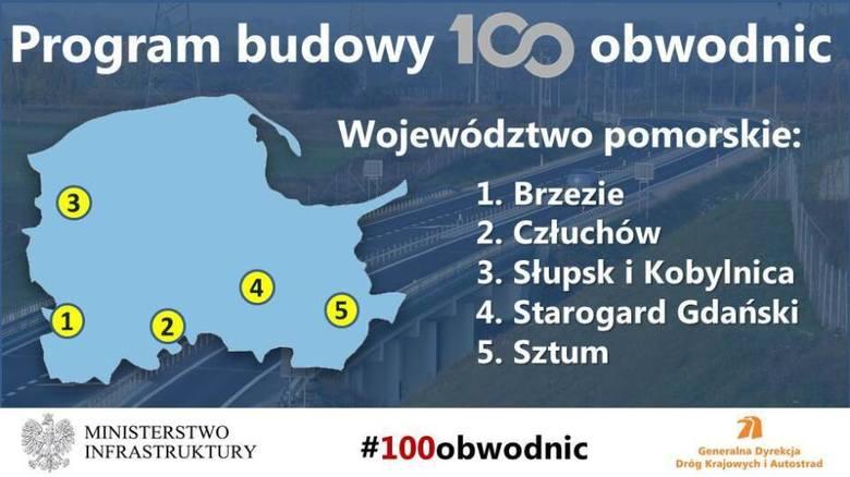Pięć nowych obwodnic na Pomorzu do 2030 r. Na Pomorzu powstaną w Brzeziu, Człuchowie, Słupsku i Kobylnicy, Starogardzie Gd. oraz Sztumie