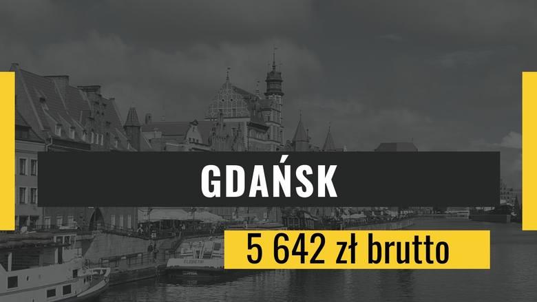 Miejsce 7: GdańskPrzeciętne miesięczne wynagrodzenie brutto: 5 642 zł