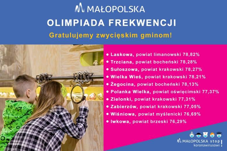 Gmina Wiśniowa. Dorośli poszli do urn, dzieci w nagrodę pojadą na wycieczki