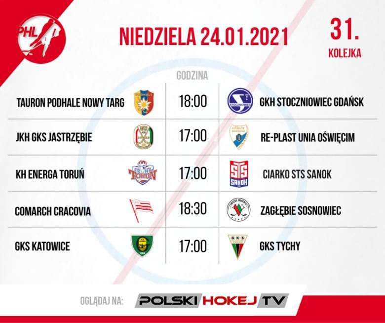 Lider PHL zmierzy się z mistrzem i wicemistrzem. Zapowiedź 30. i 31. kolejki Polskiej Hokej Ligi