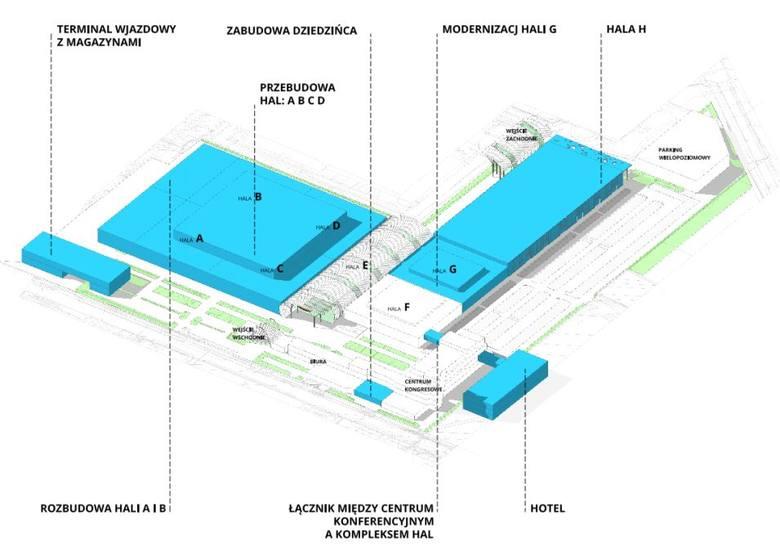 Budowa nowej hali i przebudowa oraz modernizacja istniejących hal targowych, nowy łącznik do Centrum Kongresowego, zabudowa dziedzińca, nowy terminal