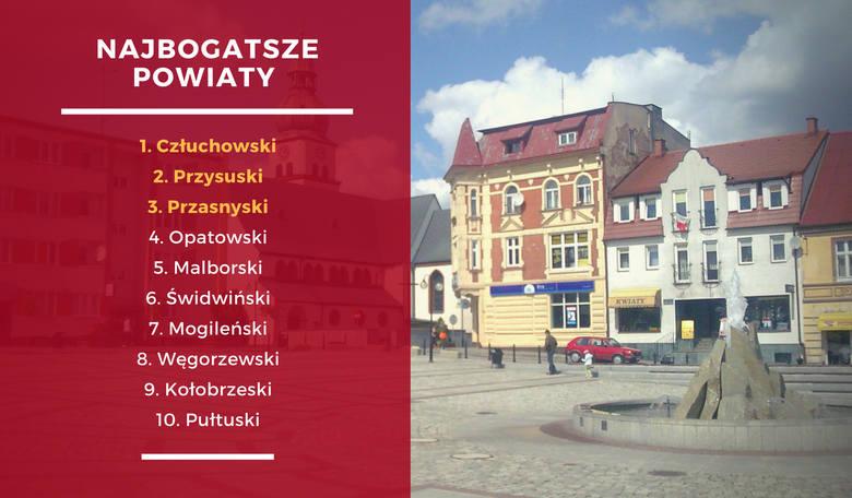 Najbogatsze gminy, województwa i miasta w Polsce [RANKING 2018]. Gdzie żyje się najlepiej?