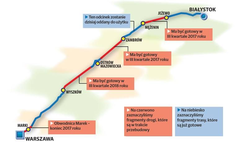 Budowa S8 w województwie podlaskim