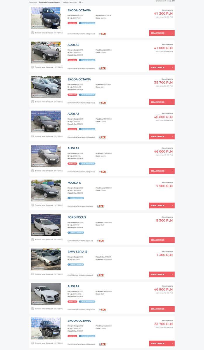 Samochód poleasingowy - czy warto taki kupić?