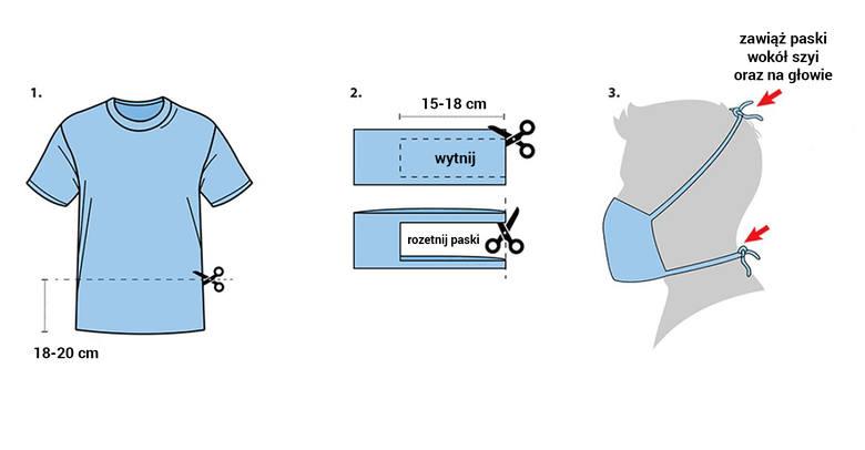 1. Przygotuj bawełnianą koszulkę.2. Odetnij dolny fragment tak, by miał szerokość ok. 17-20 cm.3. Z odciętego pasa materiału wytnij wzdłuż mniejszy prostokąt,