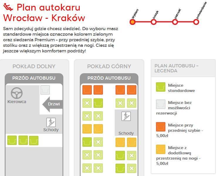 PolskiBus.com wprowadził rezerwację miejsce. Za miejsce przy przedniej szybie trzeba dodatkowo zapłacić 5 zł