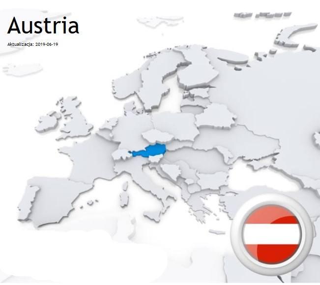 Ceny najpopularniejszych paliw w AustriiBenzyna Pb95 - 1,25 euro/litr czyli około 5,33 zł/litr.Olej napędowy – 1,24 euro/litr czyli około 5,29 zł/litrLPG