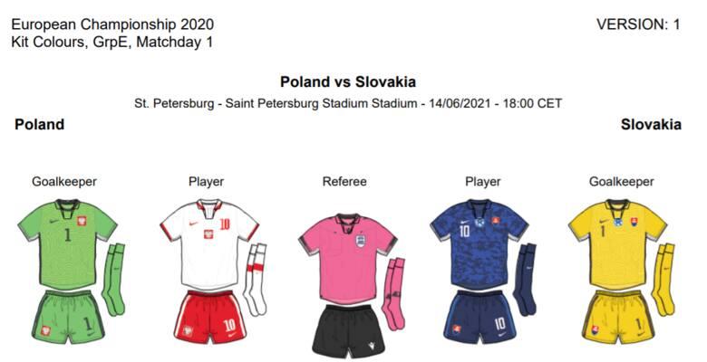 Euro 2020. Wybrano stroje i sędziego na mecz Polska - Słowacja. Zagwiżdże Rumun Ovidiu Haţegan