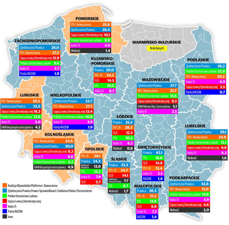 Wybory do sejmików. PiS wygrywa w Łódzkiem i większości regionów