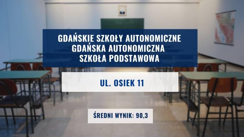 TOP 20 gdańskich podstawówek na podstawie wyników egzaminu 8-klasisty 2020. Najlepsze szkoły podstawowe w Gdańsku publiczne i niepubliczne