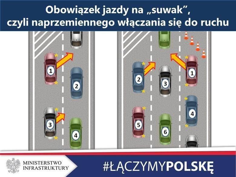 Jak Wrocław jeździ na suwak? Sprawdziliśmy! [FILM]
