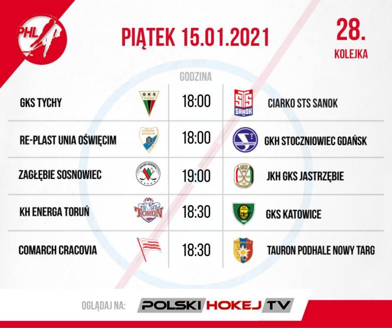 W PHL tyszanie chcą powrócić na tron. Zapowiedź 28. i 29. kolejki Polskiej Hokej Ligi