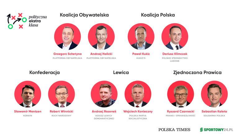 Polityczna Ekstraklasa. Typy i wyniki 34. kolejki Ekstraklasy