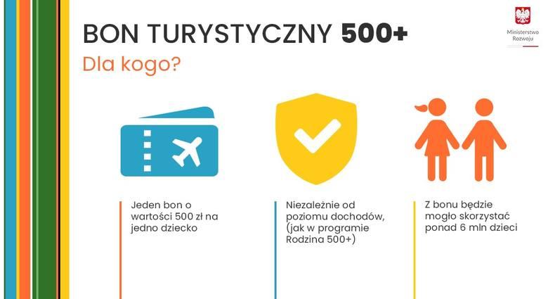 Kto otrzyma bon turystyczny 500 PLUS?