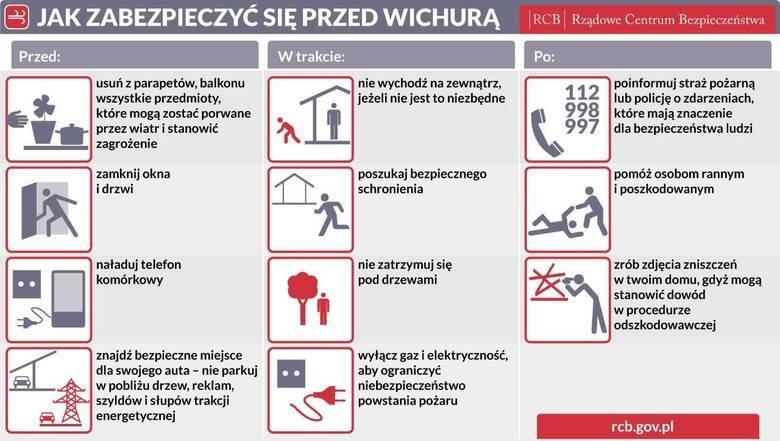 Burza z gradem we Wrocławiu. Zalane drogi, połamane gałęzie [ZDJĘCIA, WIDEO]