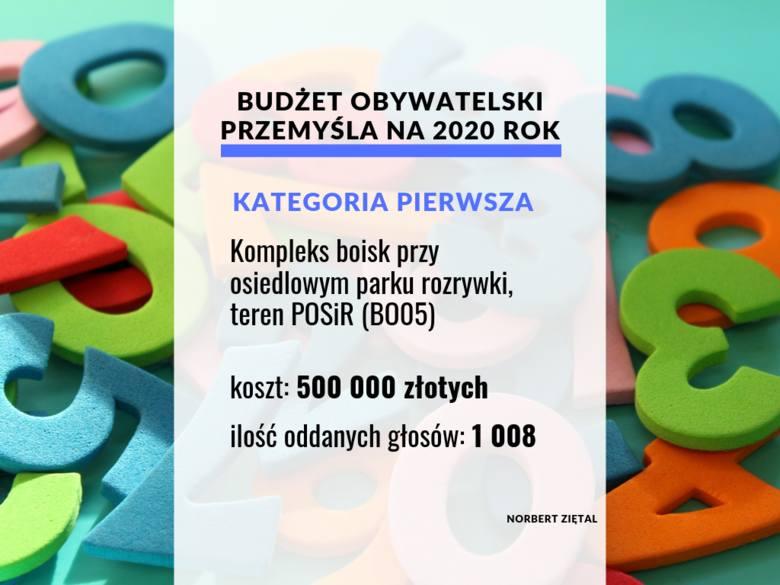 Budżet obywatelski w Przemyślu. Wybrano zadania, które będą realizowane w 2020 roku [LISTA]