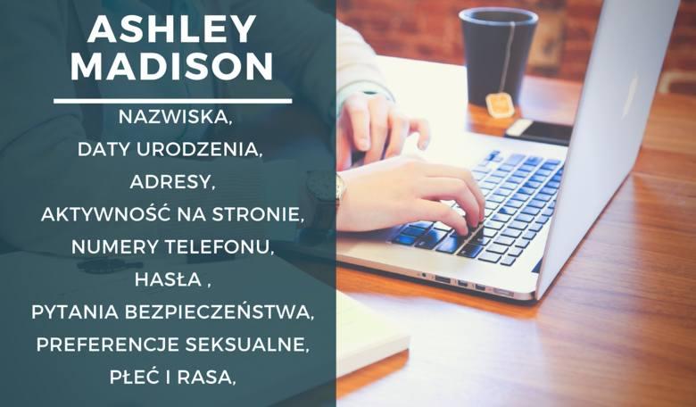 W 2015 roku doszło do wycieku danych z platformy randkowej Ashley Madison – witryny umożliwiającej nawiązywanie romansów pozamałżeńskich. Z 30 mln kont