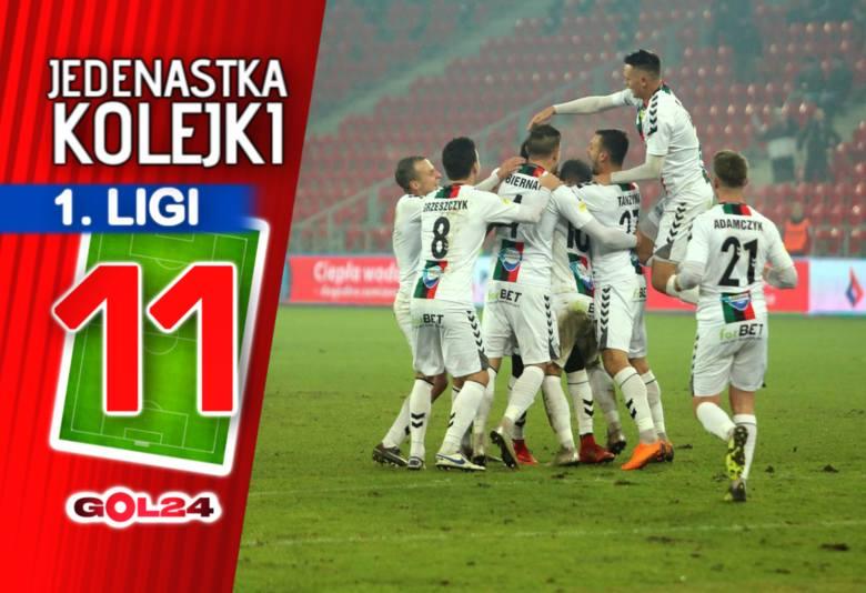 Jedenastka 20. kolejki Fortuna 1 Ligi. Raków Częstochowa wygrał po raz kolejny i kontynuuje imponujący marsz do Ekstraklasy. Punkty u siebie stracił