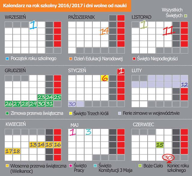 Kalendarz szkolny sprzyja uczniowi