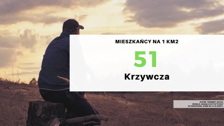 30. miejsce - gmina Krzywcza.