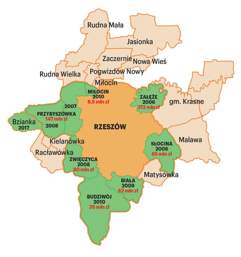 Coraz więcej wsi w Rzeszowie. Stajemy się metropolią?