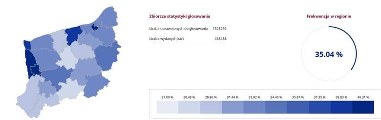 Państwowa Komisja Wyborcza podała dane o frekwencji z godziny 17.Do urn poszło w POlsce  38,97 procent uprawnionych . To tylko o procent mniej niż cztery