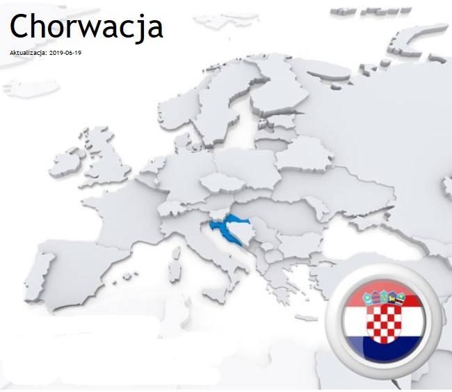 Ceny najpopularniejszych paliw w Chorwacji:Benzyna Pb95 - 9,85 hrk/litr czyli około 5,67 zł/litr.Olej napędowy – 9,61 hrk/litr czyli około 5,54 zł/litrLPG