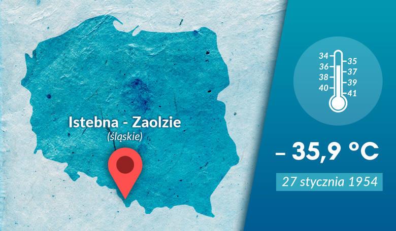 27 stycznia 1954, a więc na długo przed zimą stulecia, w Istebnej temperatura sięgała niemal -36 °C. Nadal wam zimno?