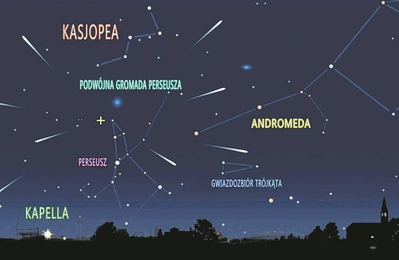 Tajemnica perseidów, czyli co mówią spadające gwiazdy
