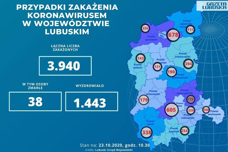 Koronawirus w Lubuskiem - dane z 23 października.
