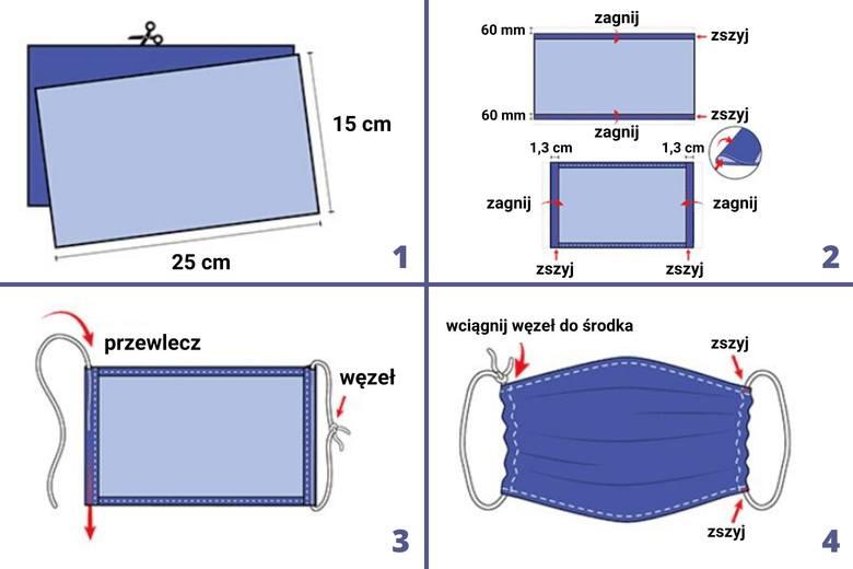 1. Wytnij dwa prostokąty z bawełny o wymiarach 25x15 cm. Użyj ciasno tkanej bawełny, np. z prześcieradła lub T-shirta. Ułóż dwa prostokąty na sobie.2.